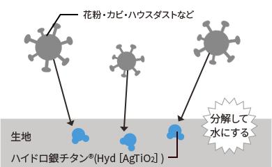 method_img01